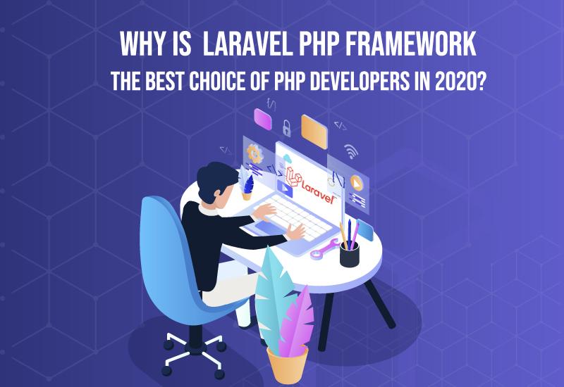 Best Laravel PHP development company in India